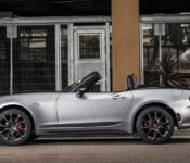 2019 Abarth 124 Spider Performance Price Uk Prezzo