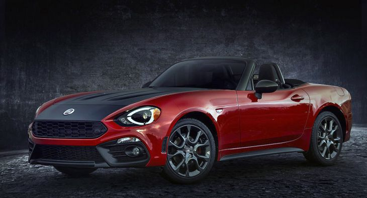 2019 Abarth 124 Spider Price 2015 Wikipedia