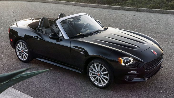2019 Abarth 124 Spider Usa Usa Uk