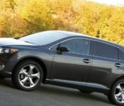 Should I Buy A Discontinued Toyota Venza 2021 Price Interior Reviews Mpg Msrp