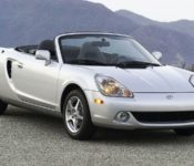 Toyota Mr2 2007 2020 Pictures Engine Cost Price
