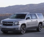 2020 Chevy Suburban Concept Release Date Price 2500 Colors