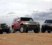 2021 Hummer H2 Prices