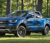 2021 Ford Ranger Raptor Compact Changes Engine Options Price