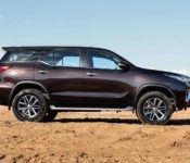 2021 Toyota Fortuner India Price Australia South Africa