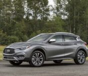 2020 Infiniti Qx30 Specifications Discontinued Wikipedia