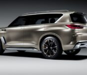 2021 Infiniti Qx80 Interior Dimensions года Edition Review New